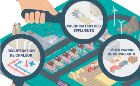 Illustration de l'écologie industrielle et territoriale
